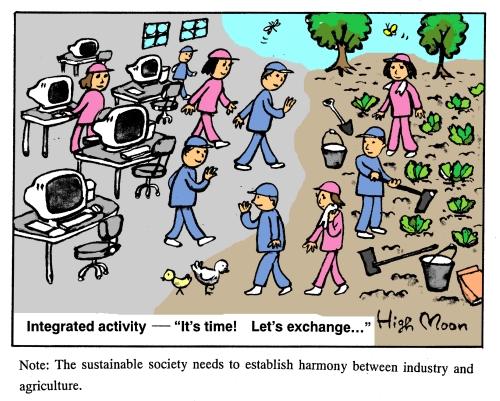 Integratedactivity